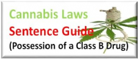 Possession of Cannabis with intent to supply a Class B Drug Sentence Guide UK Courts